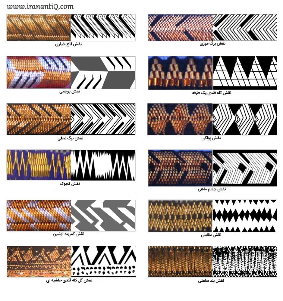 نقوش مورد استفاده در پوشاک سنتی زنان میناب