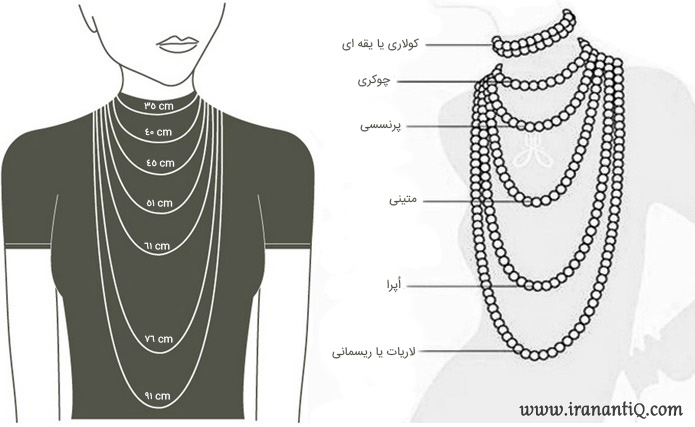 انواع گردنبند بر اساس میزان بلندی