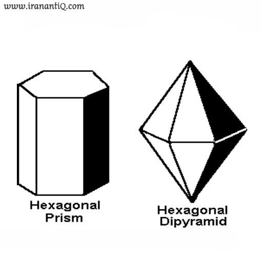 سیستم هگزاگونال یا شش وجهی