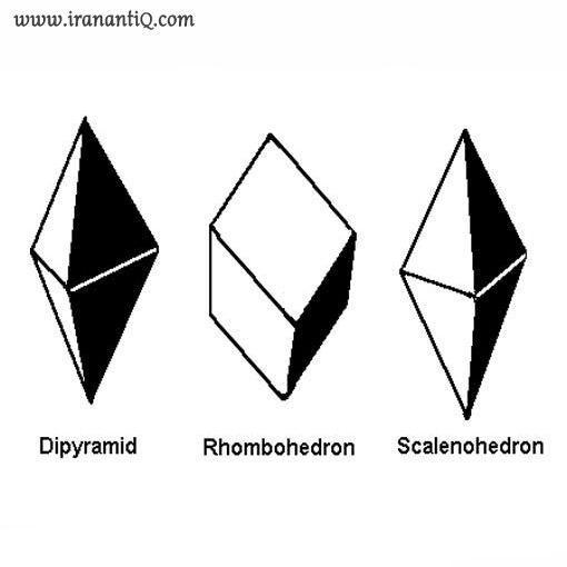 سیستم تری گونال یا سه وجهی